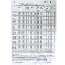 Мезофильная закваска для сыра БК-Углич-№4 (1ЕА)